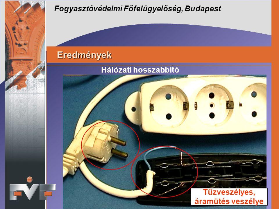 Fogyasztóvédelmi Főfelügyelőség, Budapest Eredmények Eredmények Tűzveszélyes, áramütés veszélye Hálózati hosszabbító