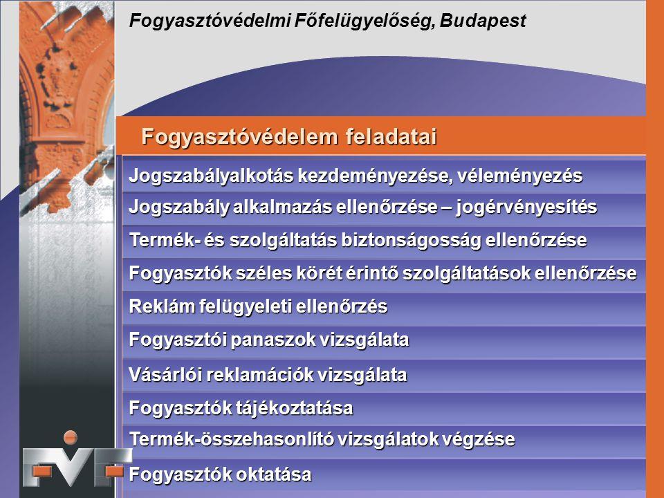 Fogyasztóvédelem feladatai Fogyasztóvédelem feladatai Fogyasztóvédelmi Főfelügyelőség, Budapest Termék- és szolgáltatás biztonságosság ellenőrzése Jog