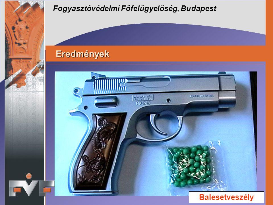 Fogyasztóvédelmi Főfelügyelőség, Budapest Eredmények Eredmények Balesetveszély