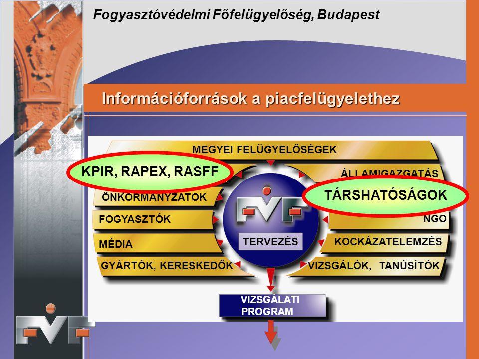 Fogyasztóvédelmi Főfelügyelőség, Budapest Információforrások a piacfelügyelethez Információforrások a piacfelügyelethez MEGYEI FELÜGYELŐSÉGEK FOGYASZT