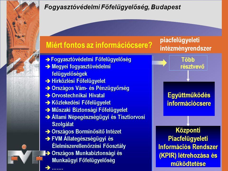 Miért fontos az információcsere? Fogyasztóvédelmi Főfelügyelőség, Budapest piacfelügyeleti intézményrendszer Fogyasztóvédelmi Főfelügyelőség Megyei fo