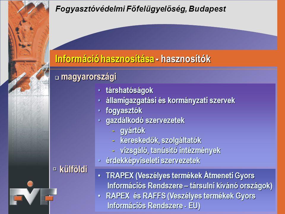 Információ hasznosítása - hasznosítók Információ hasznosítása - hasznosítók Fogyasztóvédelmi Főfelügyelőség, Budapest  magyarországi társhatóságok tá