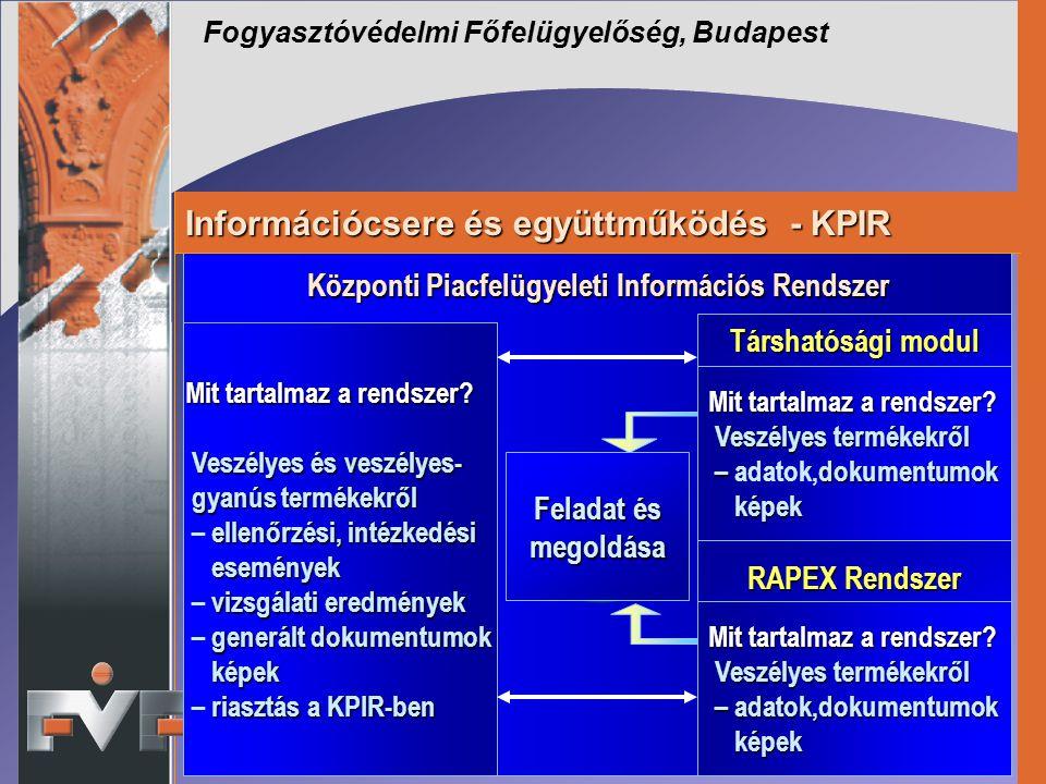 Információcsere és együttműködés - KPIR Fogyasztóvédelmi Főfelügyelőség, Budapest Központi Piacfelügyeleti Információs Rendszer RAPEX Rendszer Kommuni