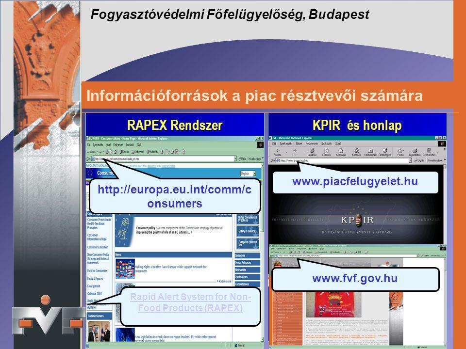 Információforrások a piac résztvevői számára Fogyasztóvédelmi Főfelügyelőség, Budapest RAPEX Rendszer RAPEX Rendszer KPIR és honlap www.piacfelugyelet