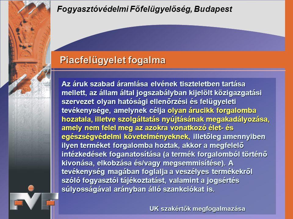 Fogyasztóvédelmi Főfelügyelőség, Budapest Piacfelügyelet fogalma Piacfelügyelet fogalma Az áruk szabad áramlása elvének tiszteletben tartása mellett,