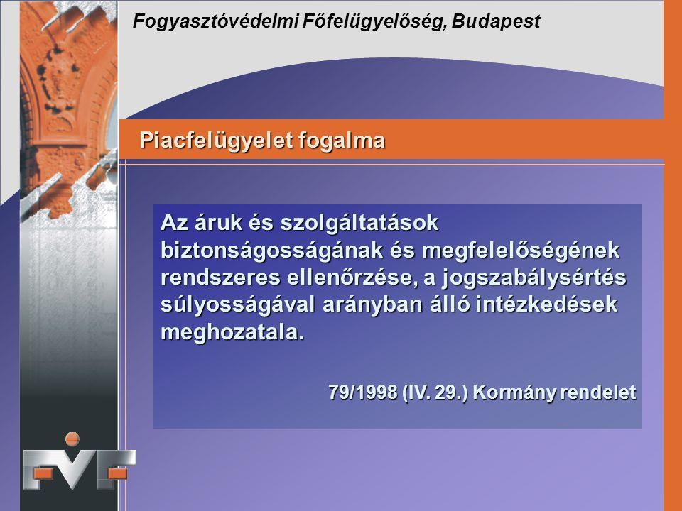Fogyasztóvédelmi Főfelügyelőség, Budapest Piacfelügyelet fogalma Piacfelügyelet fogalma Az áruk és szolgáltatások biztonságosságának és megfelelőségén