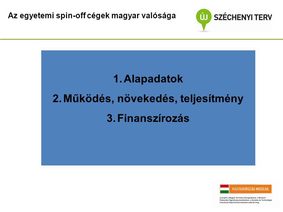 Az egyetemi spin-off cégek magyar valósága 1.Alapadatok 2.Működés, növekedés, teljesítmény 3.Finanszírozás