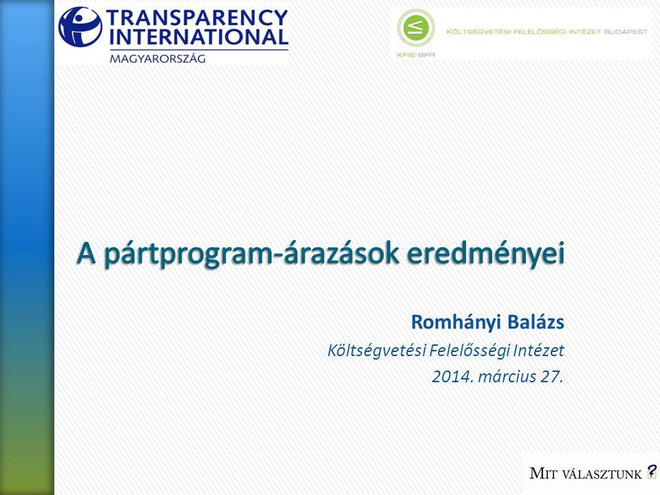 Romhányi Balázs Költségvetési Felelősségi Intézet 2014. március 27.
