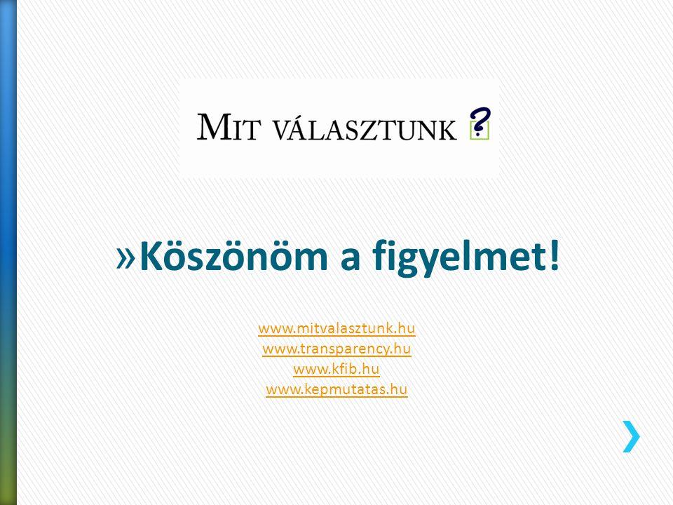 » Köszönöm a figyelmet! www.mitvalasztunk.hu www.transparency.hu www.kfib.hu www.kepmutatas.hu
