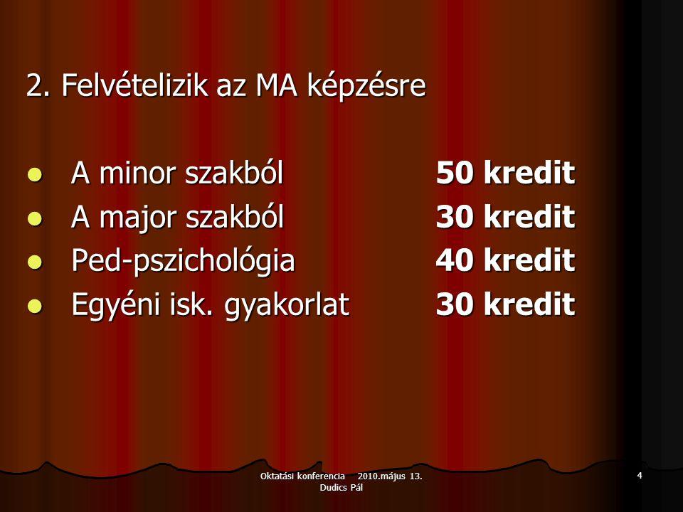 Oktatási konferencia 2010.május 13. Dudics Pál 4 2. Felvételizik az MA képzésre A minor szakból 50 kredit A minor szakból 50 kredit A major szakból 30