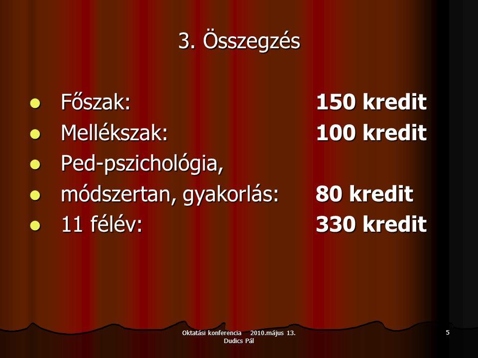 Oktatási konferencia 2010.május 13. Dudics Pál 5 3. Összegzés Főszak: 150 kredit Főszak: 150 kredit Mellékszak: 100 kredit Mellékszak: 100 kredit Ped-