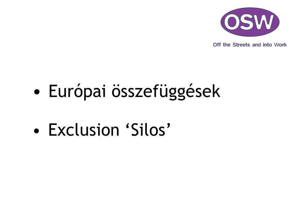 Európai összefüggések Exclusion 'Silos'