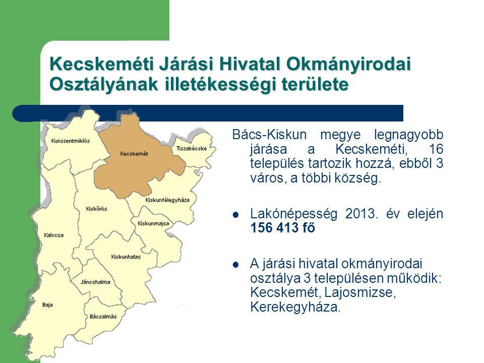 Kecskeméti Járási Hivatal Okmányirodai Osztályának illetékességi területe Bács-Kiskun megye legnagyobb járása a Kecskeméti, 16 település tartozik hozz