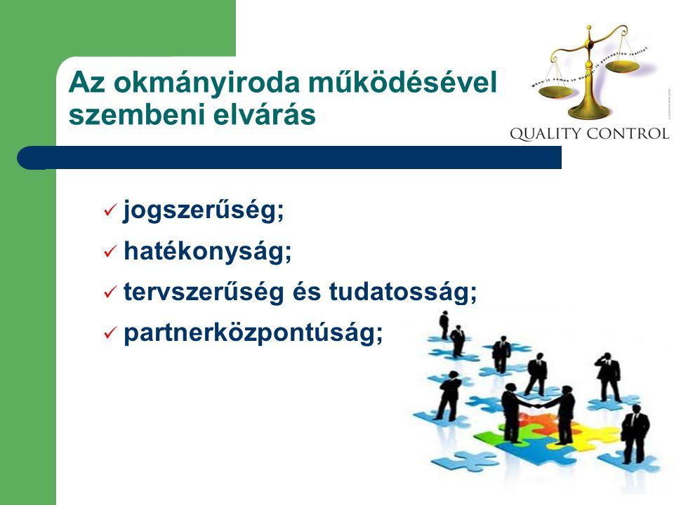 Az okmányiroda működésével szembeni elvárás jogszerűség; hatékonyság; tervszerűség és tudatosság; partnerközpontúság;