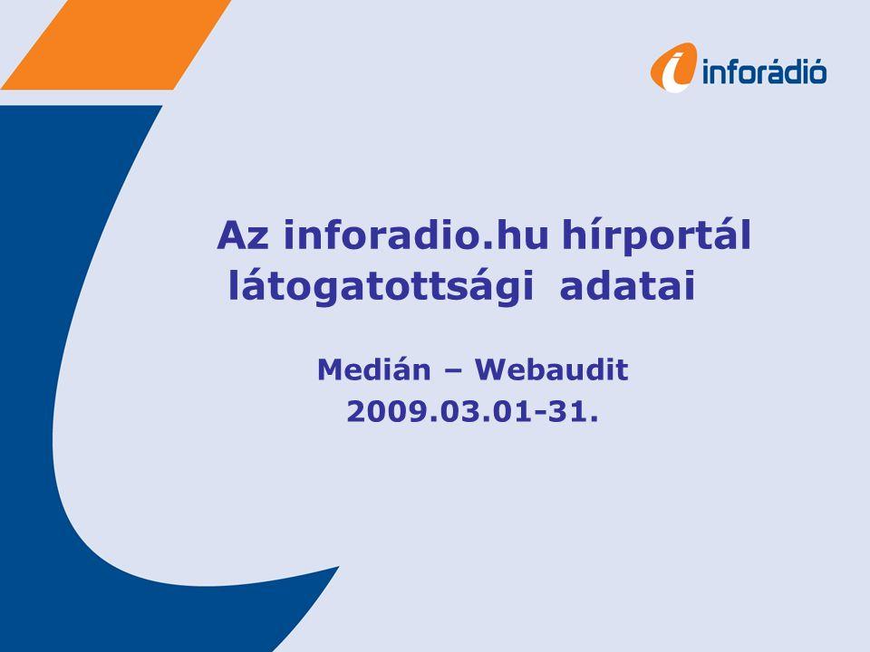 Az inforadio.hu hírportál látogatottsági adatai Medián – Webaudit 2009.03.01-31.