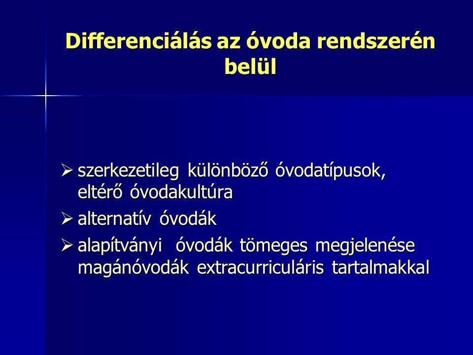 Differenciálás az óvoda rendszerén belül  szerkezetileg különböző óvodatípusok, eltérő óvodakultúra  alternatív óvodák  alapítványi óvodák tömeges