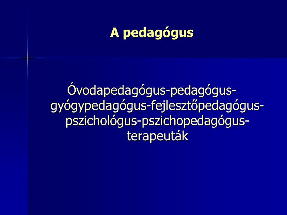 A pedagógus Óvodapedagógus-pedagógus- gyógypedagógus-fejlesztőpedagógus- pszichológus-pszichopedagógus- terapeuták