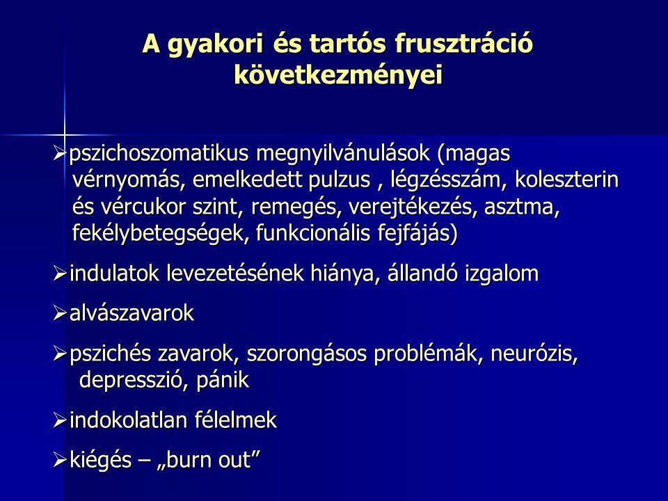 A gyakori és tartós frusztráció következményei pszichoszomatikus megnyilvánulások (magas vérnyomás, emelkedett pulzus, légzésszám, koleszterin és vérc