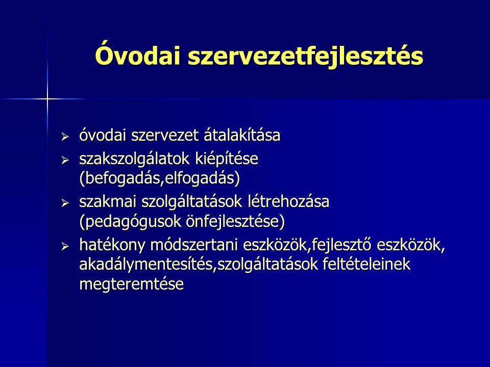 Óvodai szervezetfejlesztés  óvodai szervezet átalakítása  szakszolgálatok kiépítése (befogadás,elfogadás)  szakmai szolgáltatások létrehozása (peda