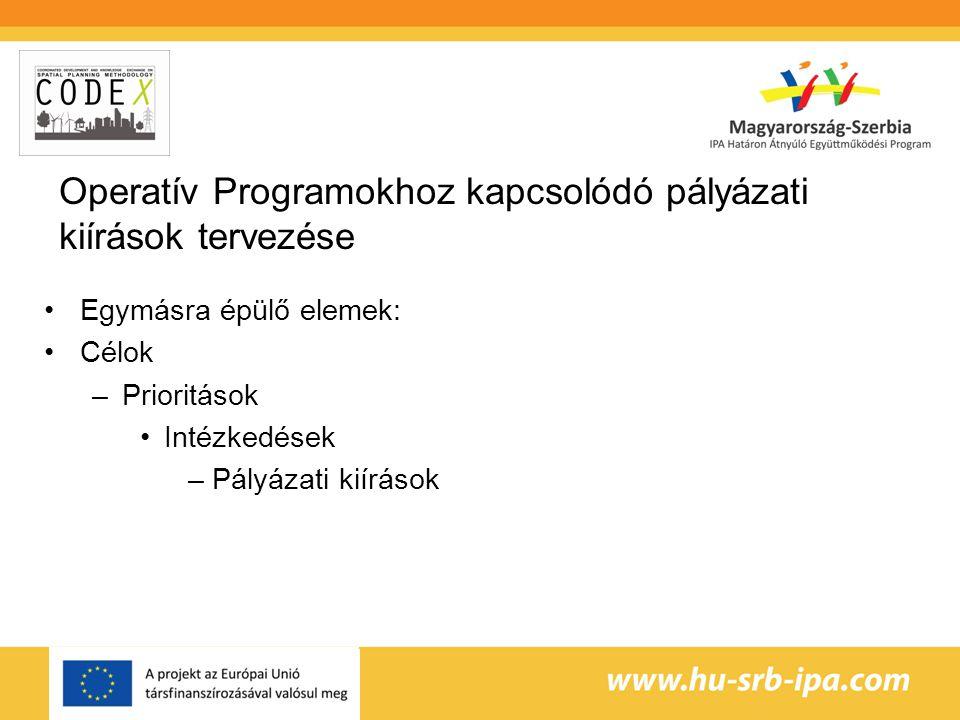 Operatív Programokhoz kapcsolódó pályázati kiírások tervezése Egymásra épülő elemek: Célok –Prioritások Intézkedések –Pályázati kiírások