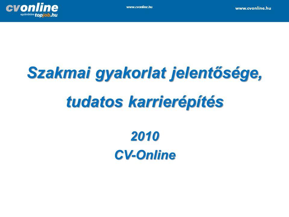 www.cvonline.hu www.topjob.hu www.cvonline.hu www.topjob.hu www.cvonline.hu www.topjob.hu Szakmai gyakorlat jelentősége, tudatos karrierépítés 2010CV-