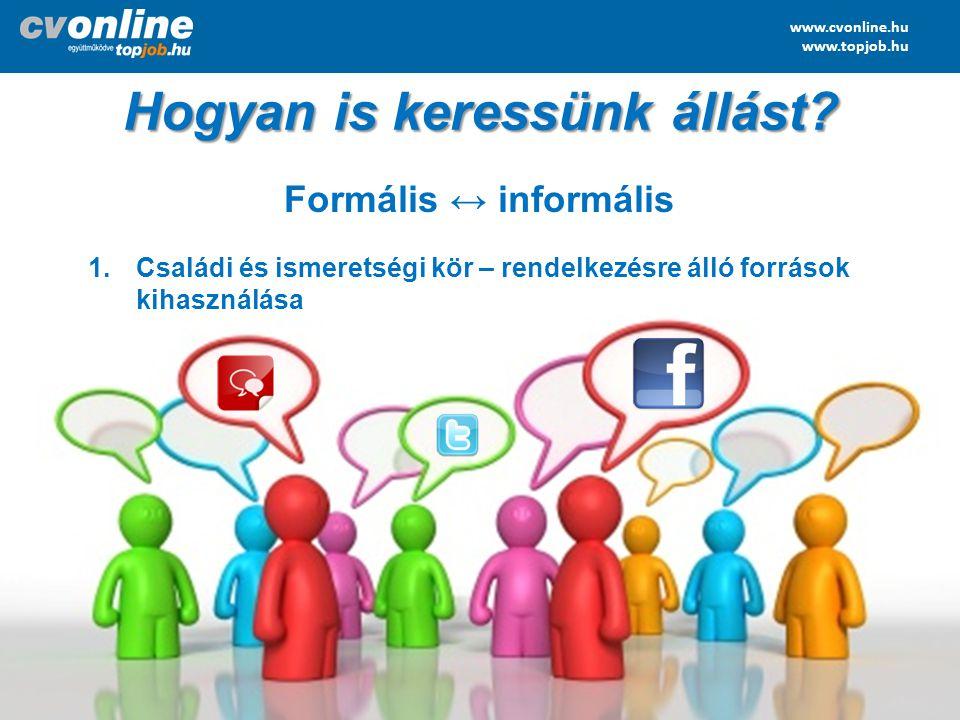 www.cvonline.hu www.topjob.hu Hogyan is keressünk állást? Formális ↔ informális 1.Családi és ismeretségi kör – rendelkezésre álló források kihasználás
