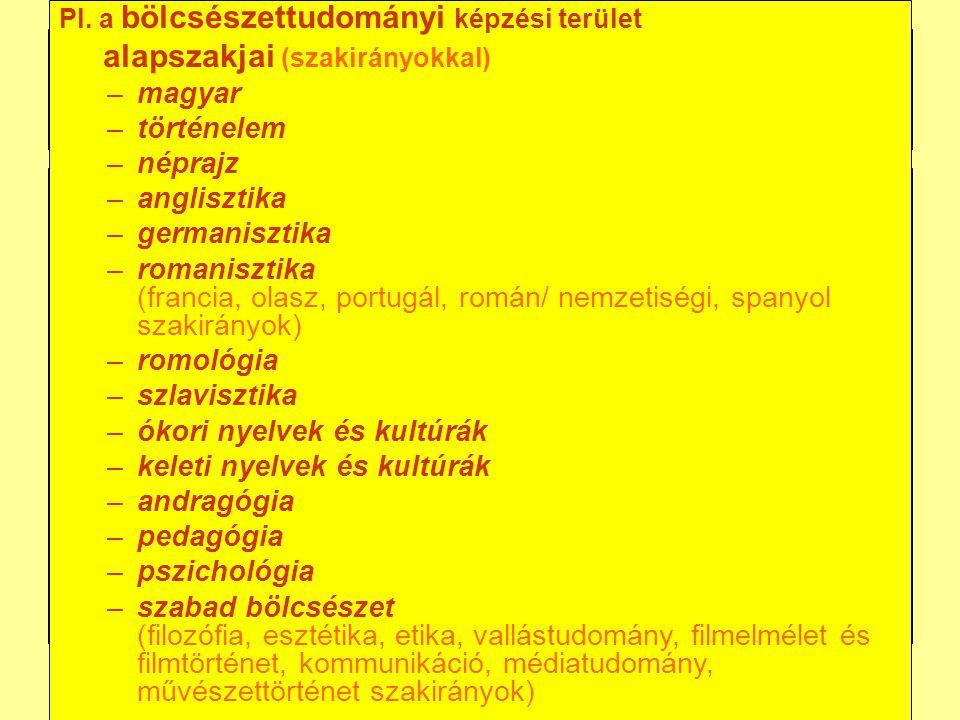 Pl. a bölcsészettudományi képzési terület alapszakjai (szakirányokkal) –magyar –történelem –néprajz –anglisztika –germanisztika –romanisztika (francia