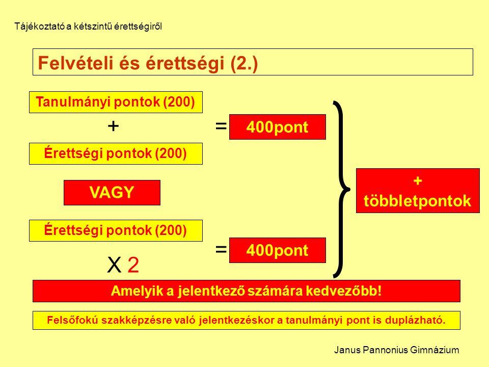Felvételi és érettségi (2.) Tanulmányi pontok (200) Amelyik a jelentkező számára kedvezőbb! Érettségi pontok (200) 400pont Érettségi pontok (200) += V