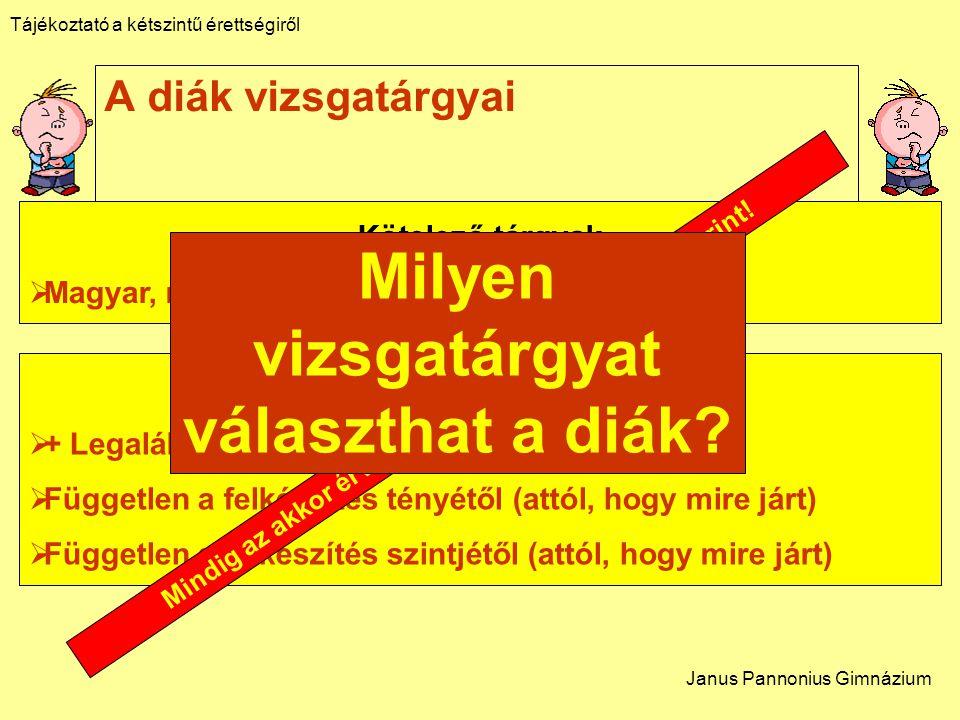 A diák vizsgatárgyai Választott (választható) tárgyak  + Legalább 1 vizsgatárgy  Független a felkészítés tényétől (attól, hogy mire járt)  Független a felkészítés szintjétől (attól, hogy mire járt) Kötelező tárgyak  Magyar, matematika, történelem, idegen nyelv Mindig az akkor érvényes vizsgakövetelmények szerint.