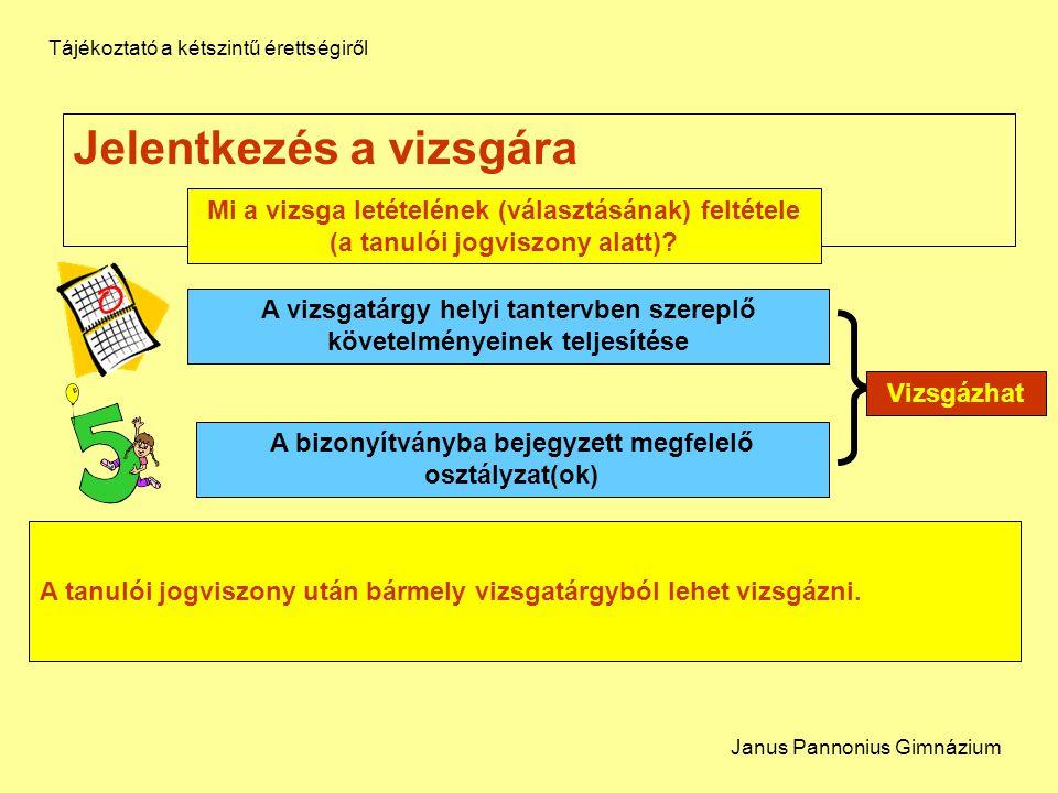 Jelentkezés a vizsgára Mi a vizsga letételének (választásának) feltétele (a tanulói jogviszony alatt).