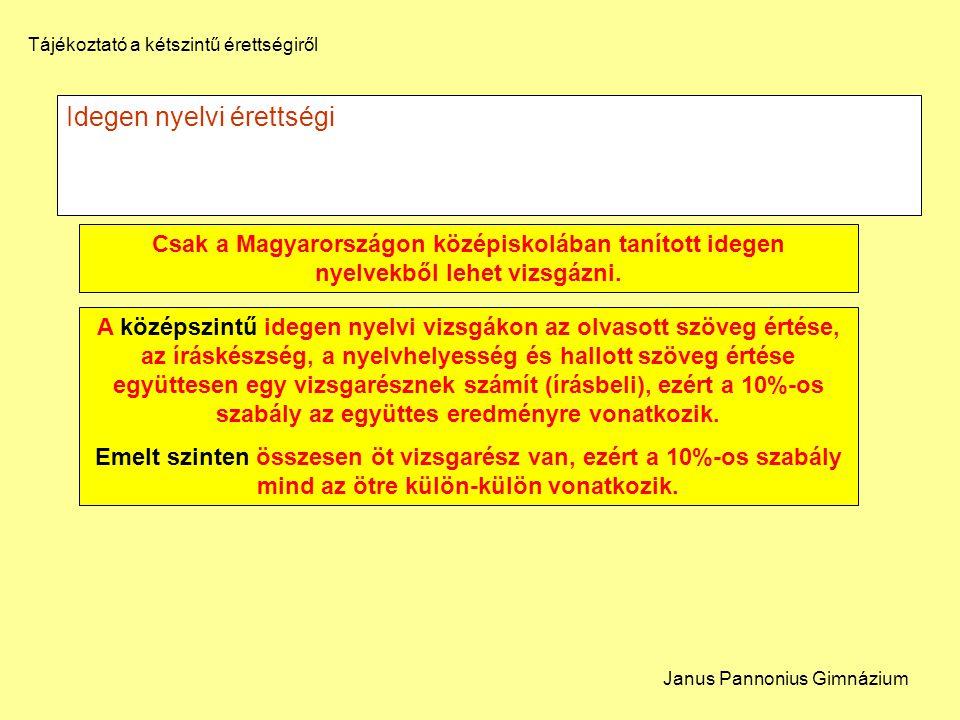 Idegen nyelvi érettségi Csak a Magyarországon középiskolában tanított idegen nyelvekből lehet vizsgázni. A középszintű idegen nyelvi vizsgákon az olva