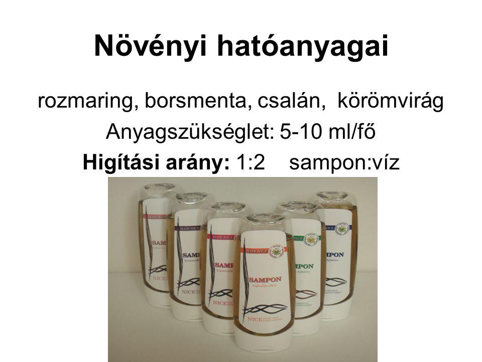 Növényi hatóanyagai rozmaring, borsmenta, csalán, körömvirág Anyagszükséglet: 5-10 ml/fő Higítási arány: 1:2 sampon:víz