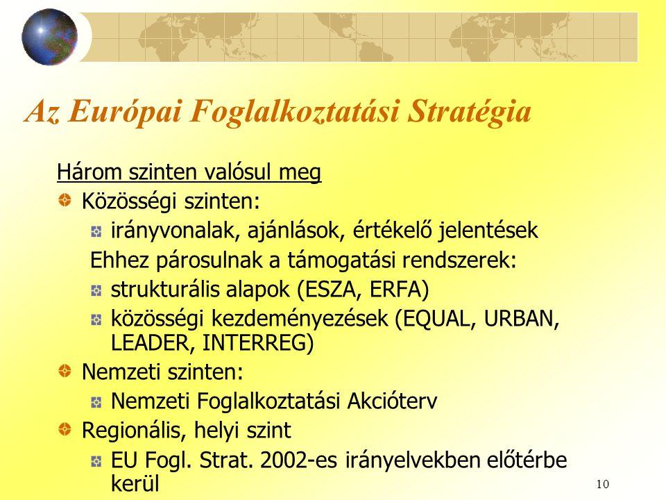 10 Az Európai Foglalkoztatási Stratégia Három szinten valósul meg Közösségi szinten: irányvonalak, ajánlások, értékelő jelentések Ehhez párosulnak a t