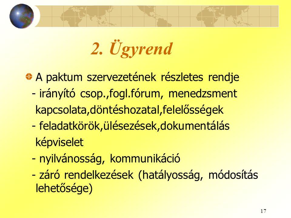17 2. Ügyrend A paktum szervezetének részletes rendje - irányító csop.,fogl.fórum, menedzsment kapcsolata,döntéshozatal,felelősségek - feladatkörök,ül