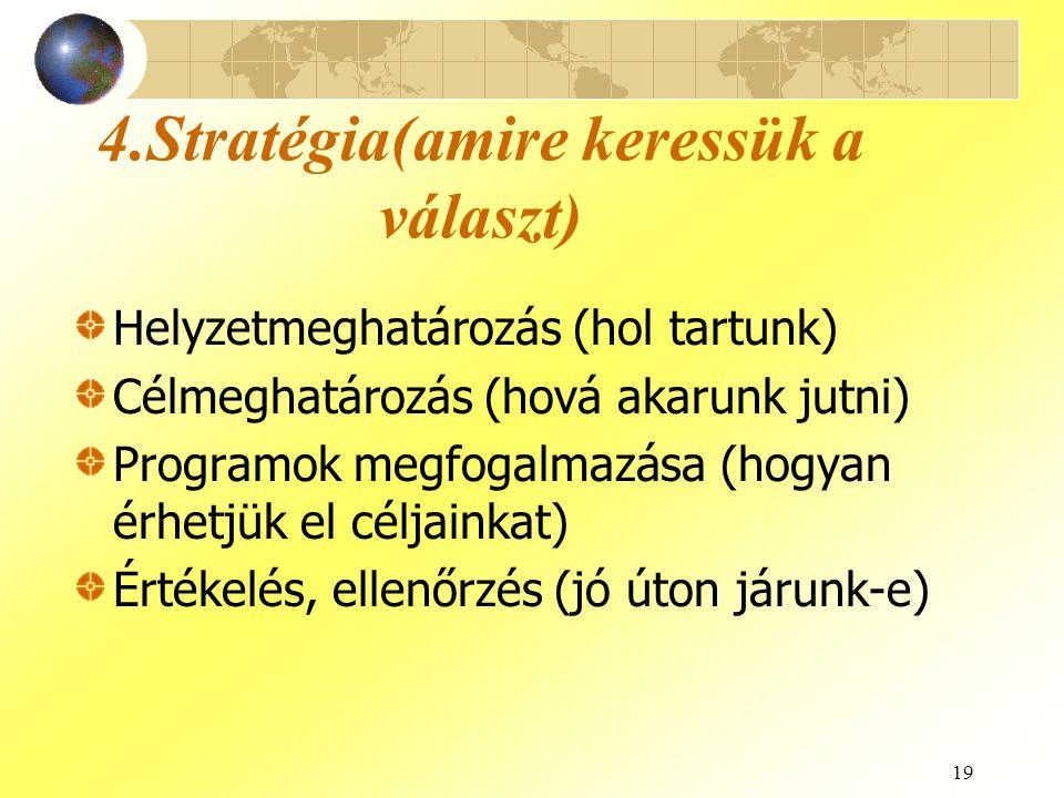 19 4.Stratégia(amire keressük a választ) Helyzetmeghatározás (hol tartunk) Célmeghatározás (hová akarunk jutni) Programok megfogalmazása (hogyan érhet