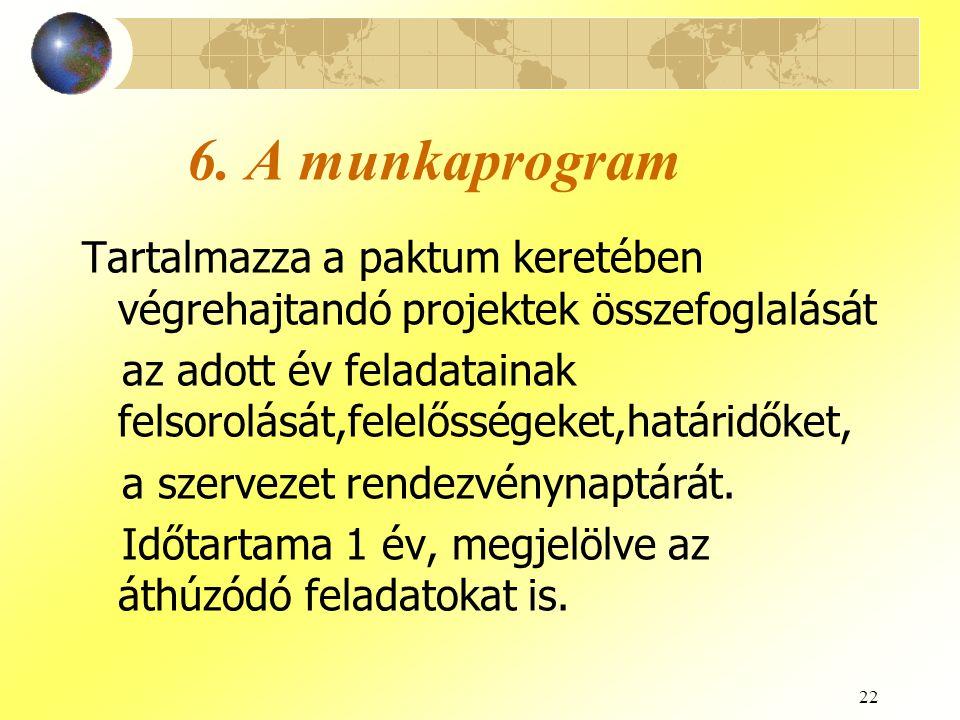 22 6. A munkaprogram Tartalmazza a paktum keretében végrehajtandó projektek összefoglalását az adott év feladatainak felsorolását,felelősségeket,határ