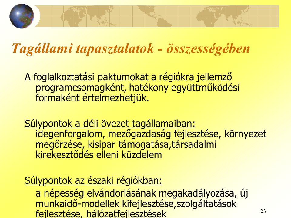 23 Tagállami tapasztalatok - összességében A foglalkoztatási paktumokat a régiókra jellemző programcsomagként, hatékony együttműködési formaként értel