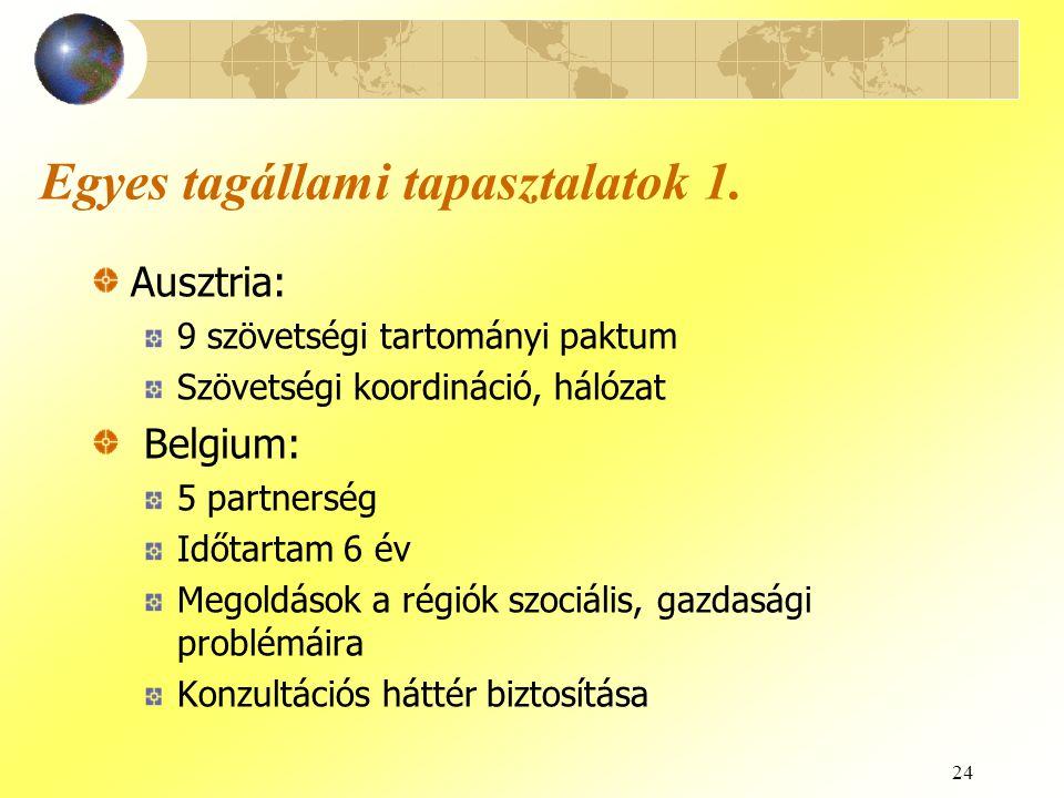 24 Egyes tagállami tapasztalatok 1. Ausztria: 9 szövetségi tartományi paktum Szövetségi koordináció, hálózat Belgium: 5 partnerség Időtartam 6 év Mego
