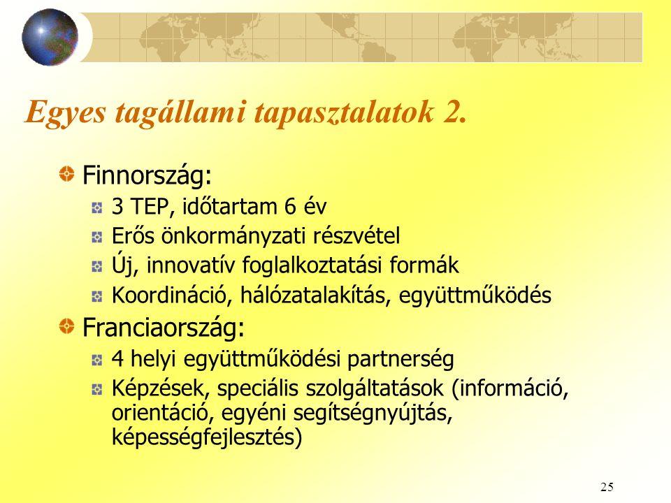 25 Egyes tagállami tapasztalatok 2. Finnország: 3 TEP, időtartam 6 év Erős önkormányzati részvétel Új, innovatív foglalkoztatási formák Koordináció, h