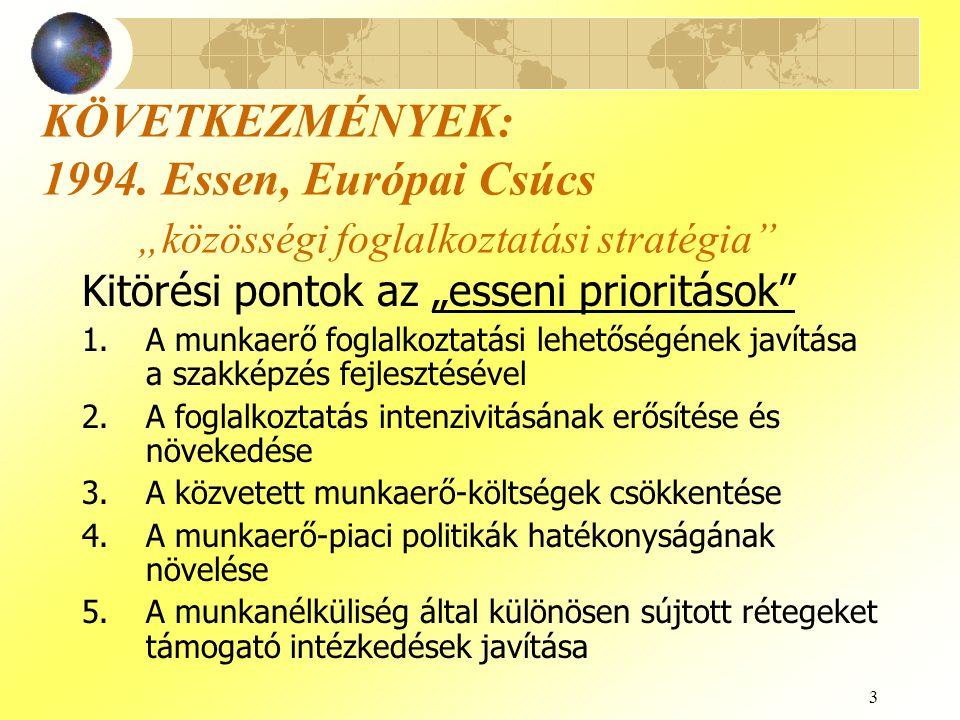 """3 KÖVETKEZMÉNYEK: 1994. Essen, Európai Csúcs """"közösségi foglalkoztatási stratégia"""" Kitörési pontok az """"esseni prioritások"""" 1.A munkaerő foglalkoztatás"""