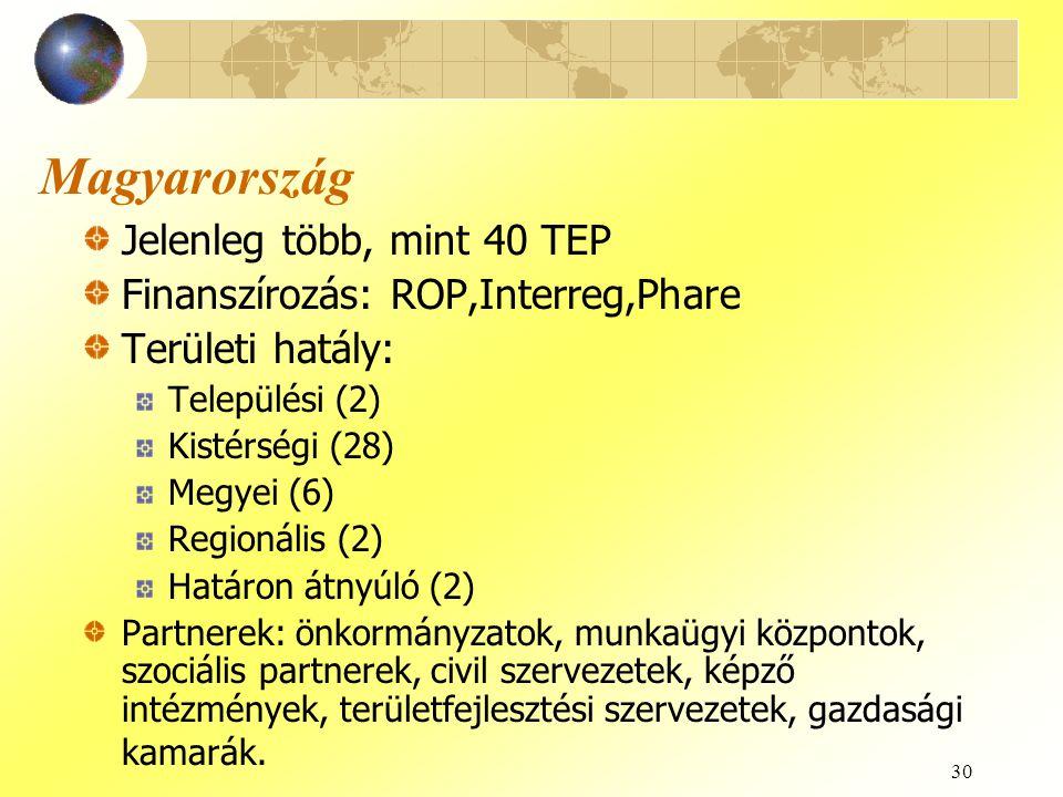 30 Magyarország Jelenleg több, mint 40 TEP Finanszírozás: ROP,Interreg,Phare Területi hatály: Települési (2) Kistérségi (28) Megyei (6) Regionális (2)
