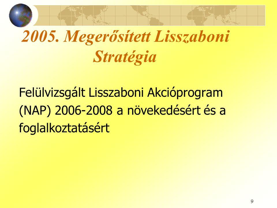 9 2005. Megerősített Lisszaboni Stratégia Felülvizsgált Lisszaboni Akcióprogram (NAP) 2006-2008 a növekedésért és a foglalkoztatásért