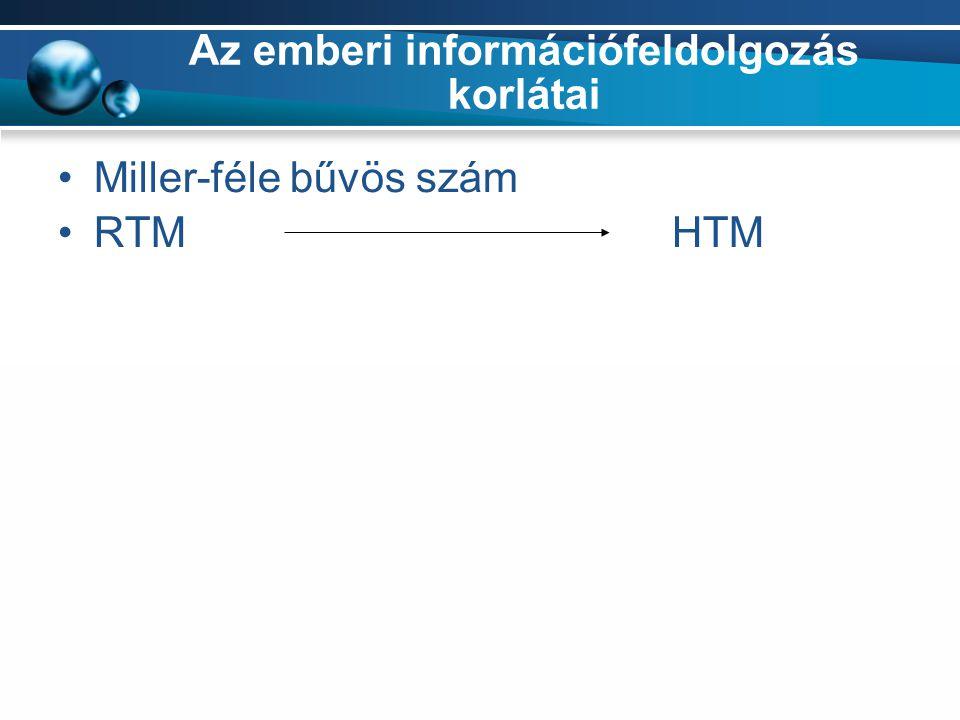 Az emberi információfeldolgozás korlátai Miller-féle bűvös szám RTMHTM
