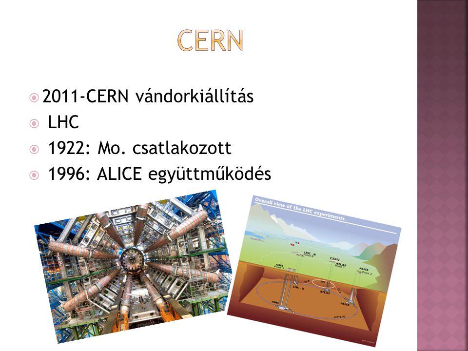  2011-CERN vándorkiállítás  LHC  1922: Mo. csatlakozott  1996: ALICE együttműködés