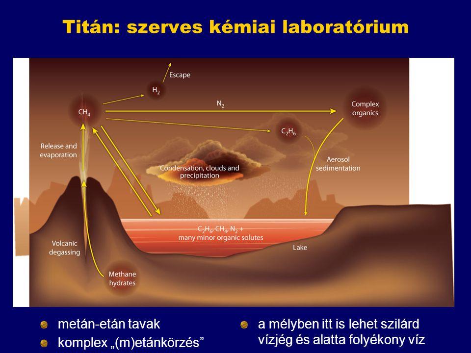 """Titán: szerves kémiai laboratórium metán-etán tavak komplex """"(m)etánkörzés"""" a mélyben itt is lehet szilárd vízjég és alatta folyékony víz"""