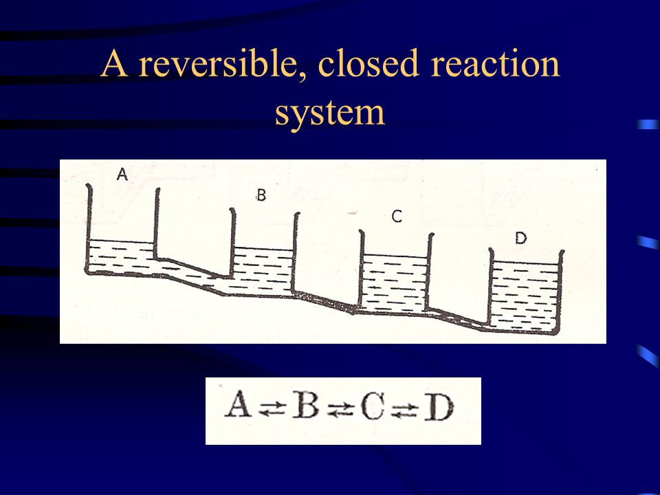 A reversible, closed reaction system