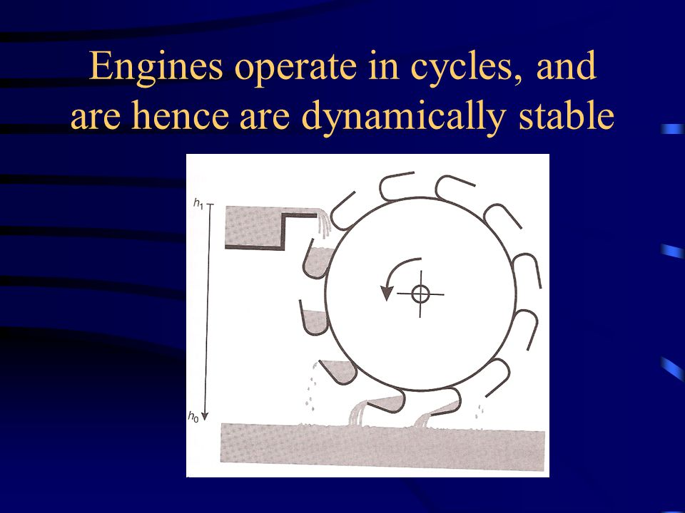 Engines operate in cycles, and are hence are dynamically stable