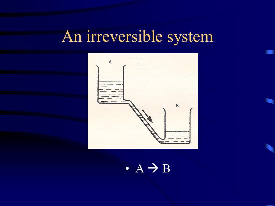 A reversible reaction A  B Le Chatelier-Braun principle