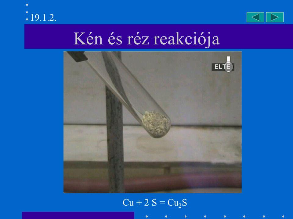 Kén és vas reakciója 19.1.2. Fe + S = FeS