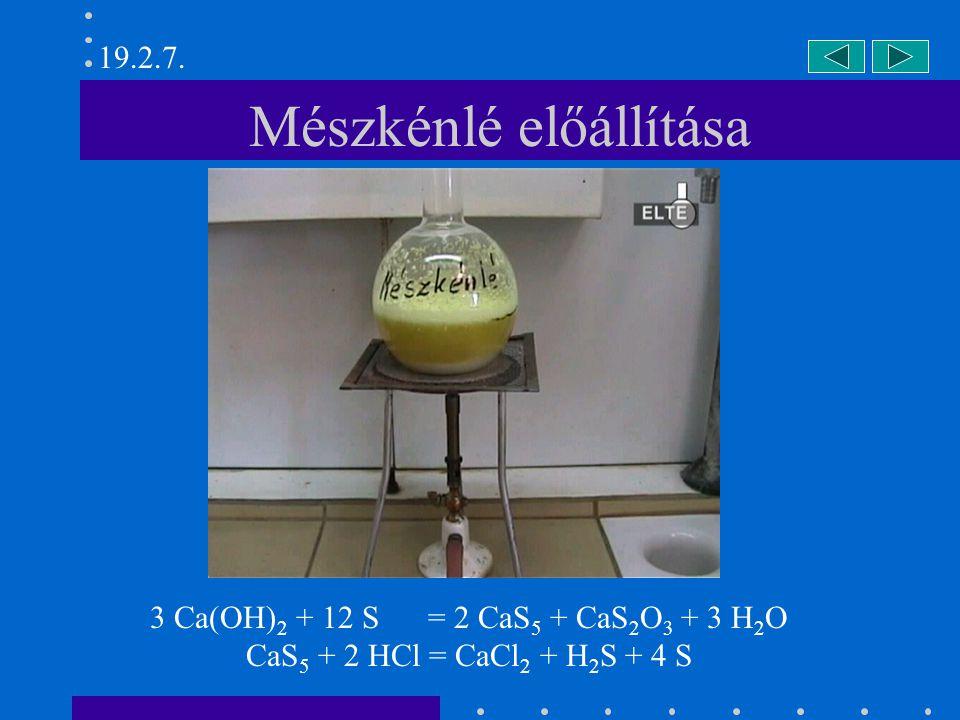 Szulfonil-diklorid előállítása (II) 19.4.4. SO 2 + Cl 2 = SO 2 Cl 2